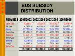 bus subsidy distribution1