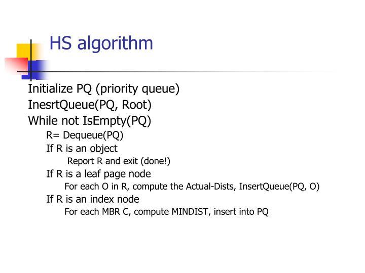 HS algorithm