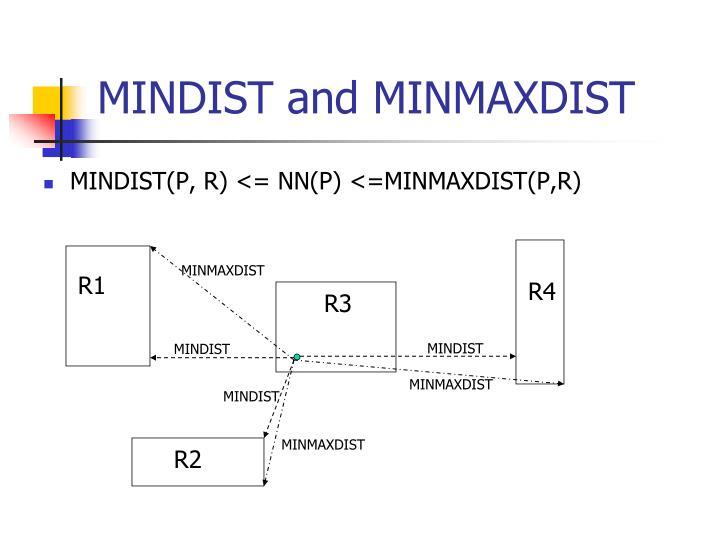 MINDIST and MINMAXDIST