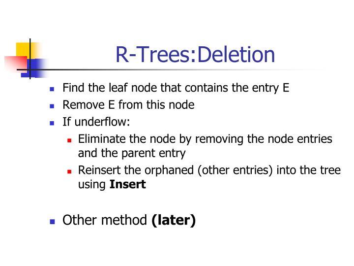 R-Trees:Deletion