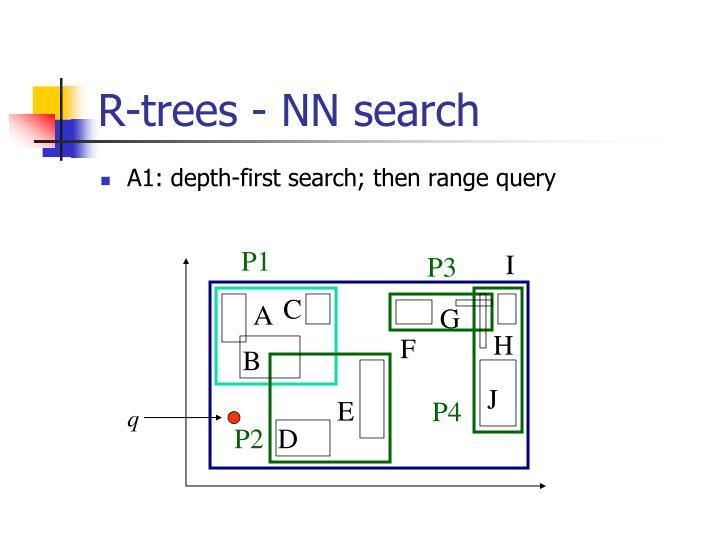 R-trees - NN search