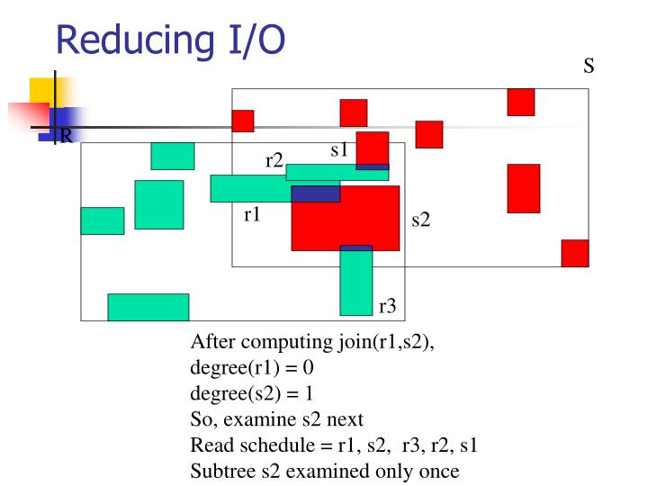 Reducing I/O