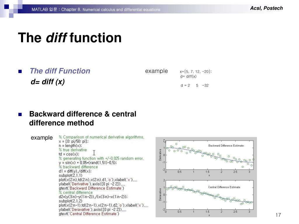 PPT - MATLAB 입문 CHAPTER 8 Numerical calculus and