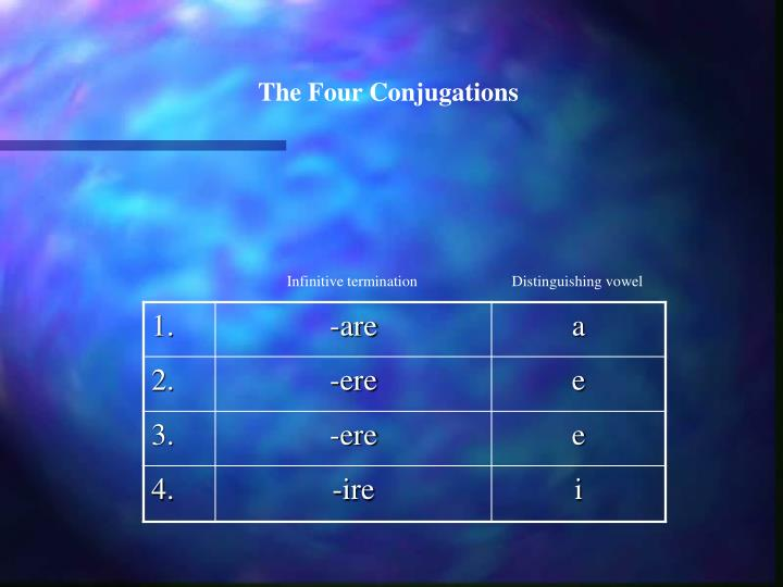 The Four Conjugations