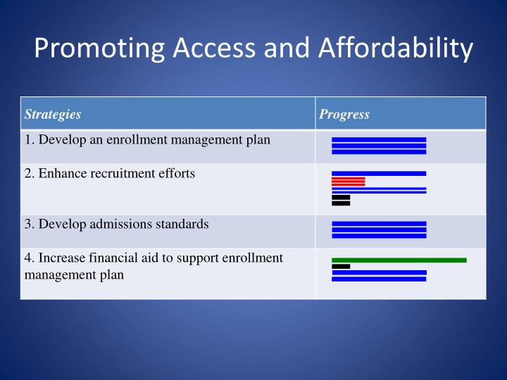 Promoting Access and Affordability