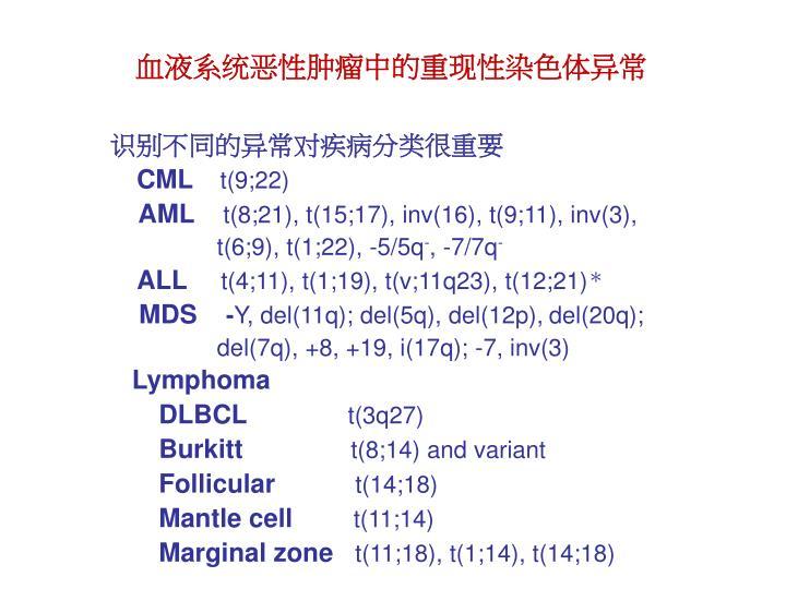 血液系统恶性肿瘤中的重现性染色体异常
