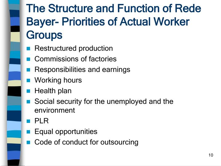 The Structure and Function of Rede Bayer- Priorities of Actual Worker Groups