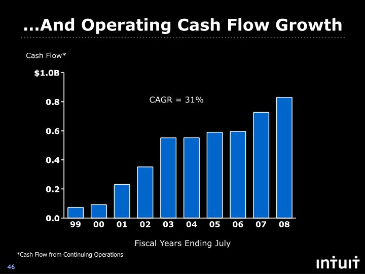 …And Operating Cash Flow Growth