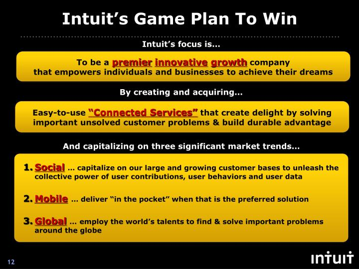 Intuit's Game Plan To Win