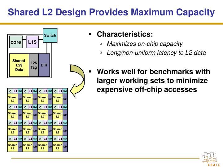 Shared L2 Design Provides Maximum Capacity