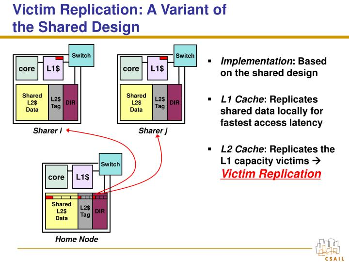 Victim Replication: A Variant of the Shared Design