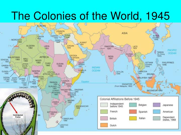 The Colonies of the World, 1945