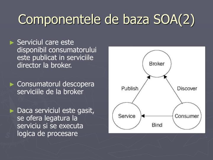 Componentele de baza SOA(2)