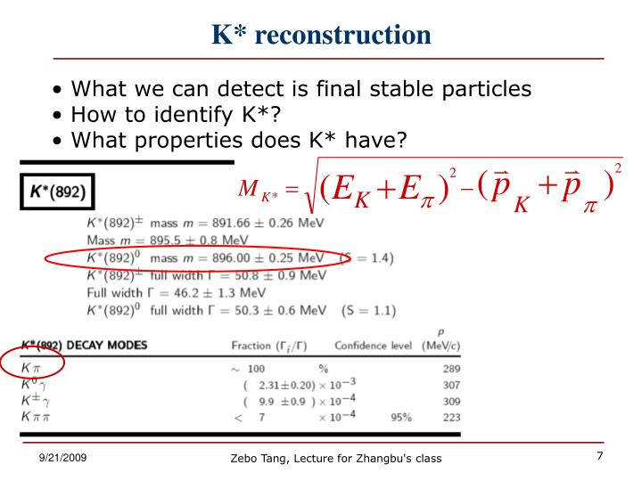 K* reconstruction