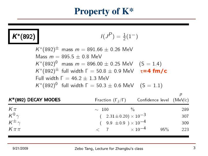Property of k