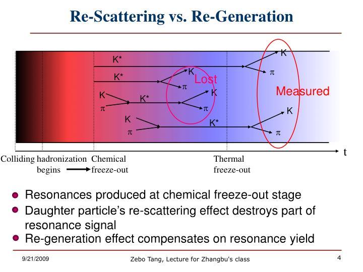 Re-Scattering vs. Re-Generation