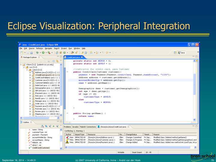 Eclipse Visualization: Peripheral Integration