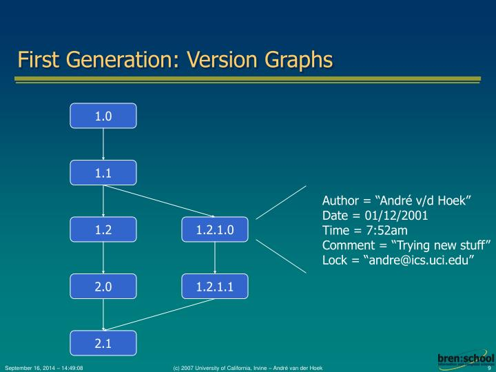 First Generation: Version Graphs