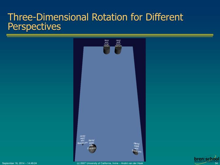 Three-Dimensional Rotation for Different Perspectives
