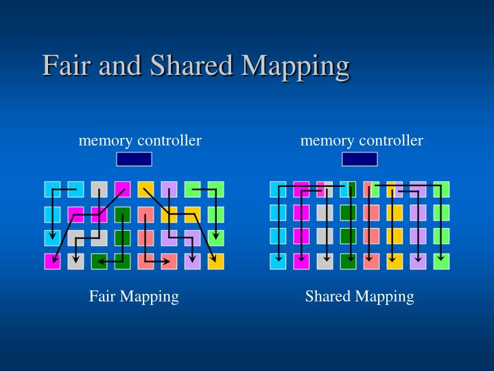 Fair and Shared Mapping