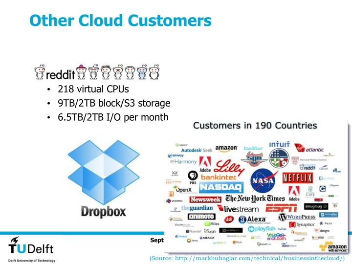Other Cloud Customers