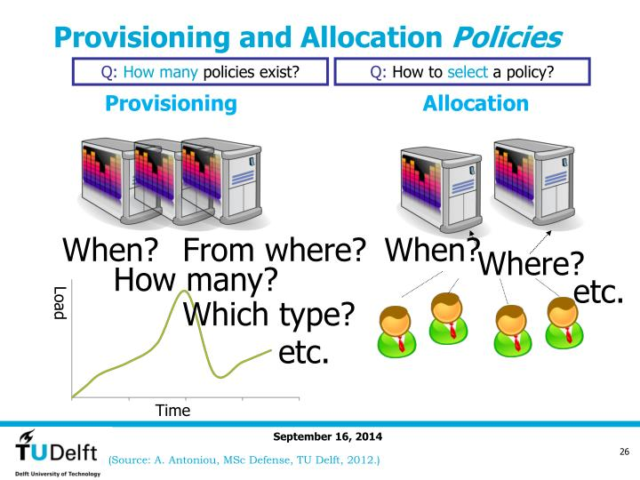 Provisioning and Allocation