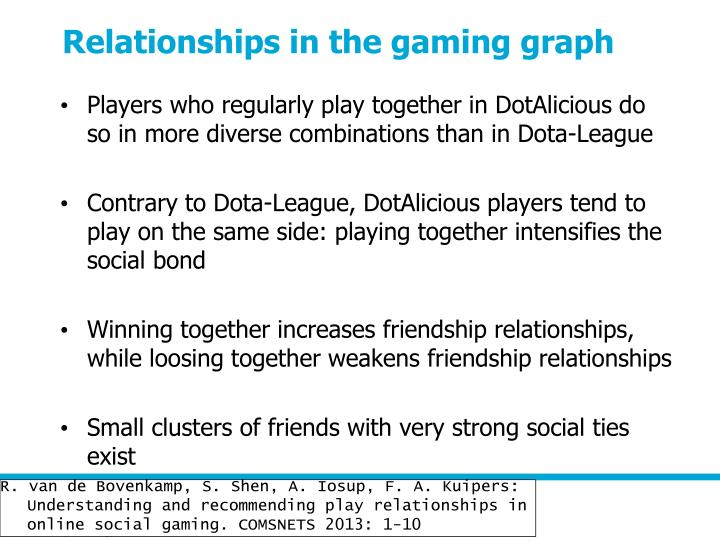 Relationships in the gaming graph
