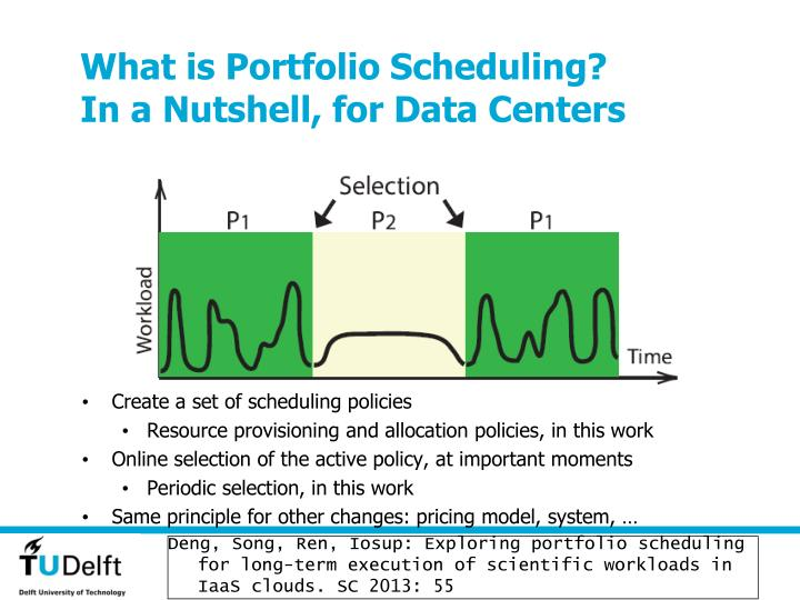 What is Portfolio Scheduling?