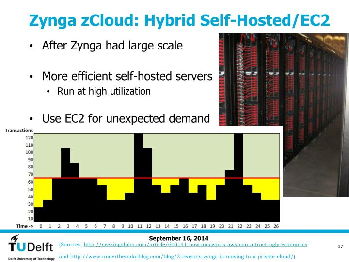Zynga zCloud: Hybrid Self-Hosted/EC2