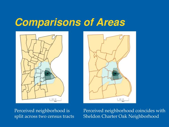 Comparisons of Areas
