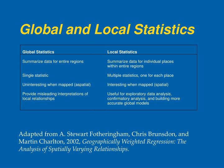 Global and Local Statistics