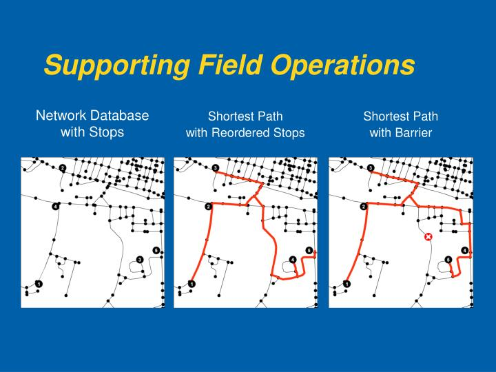 Supporting Field Operations