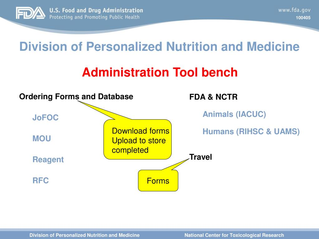 PPT - Division of Personalized Nutrition and Medicine