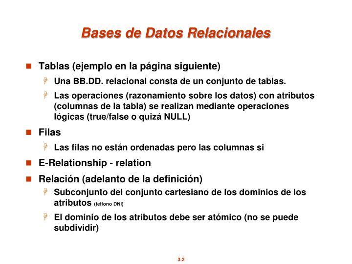 Bases de datos relacionales1