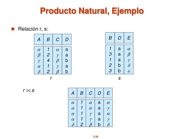 Producto Natural, Ejemplo