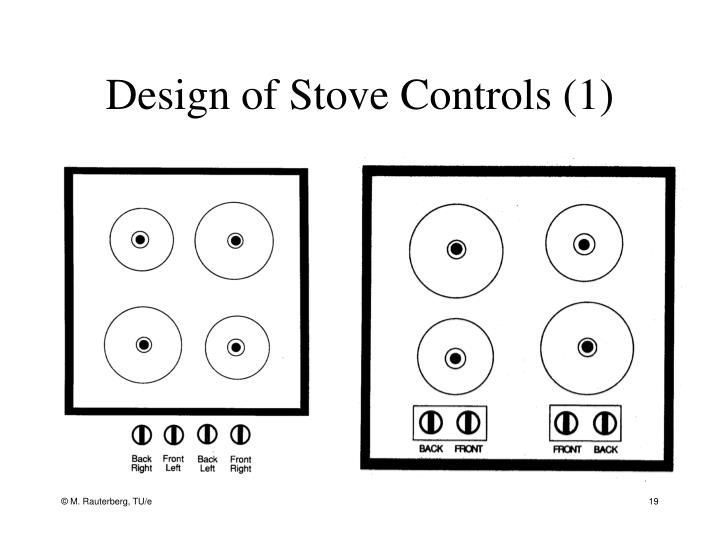 Design of Stove Controls (1)