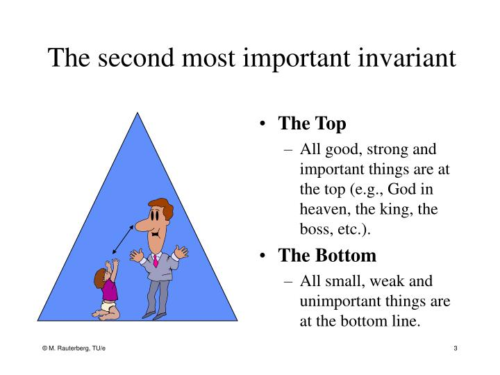 The second most important invariant