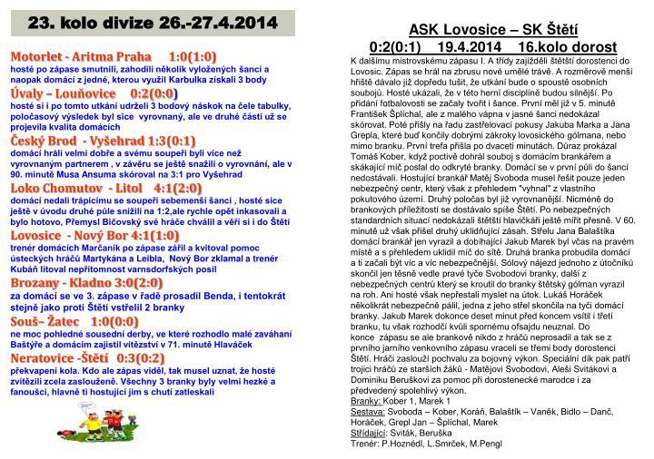 ASK Lovosice – SK