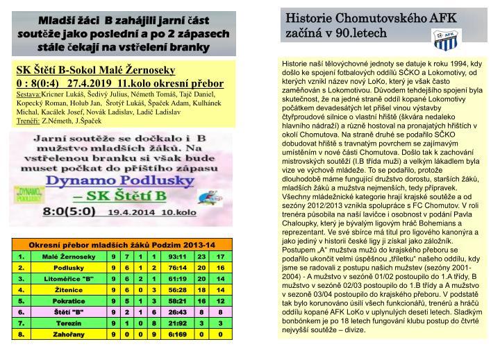Historie Chomutovského AFK začíná v 90.letech