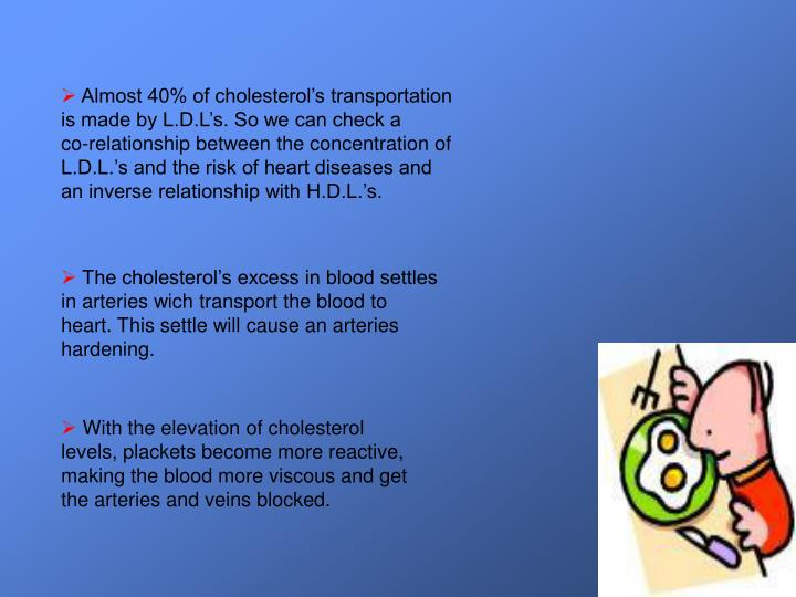 Almost 40% of cholesterol's transportation is made by L.D.L's. So we can check a      co-relationship between the concentration of L.D.L.'s and the risk of heart diseases and an inverse relationship with H.D.L.'s.