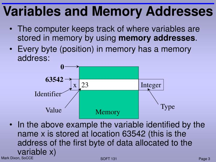 Variables and memory addresses