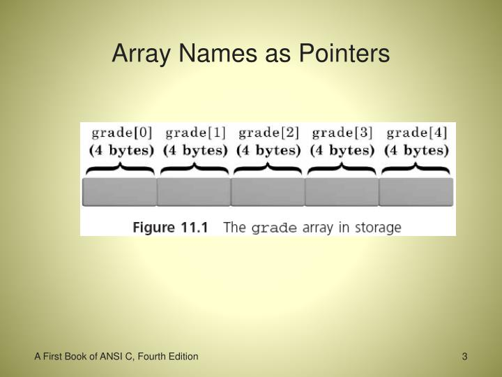 Array names as pointers