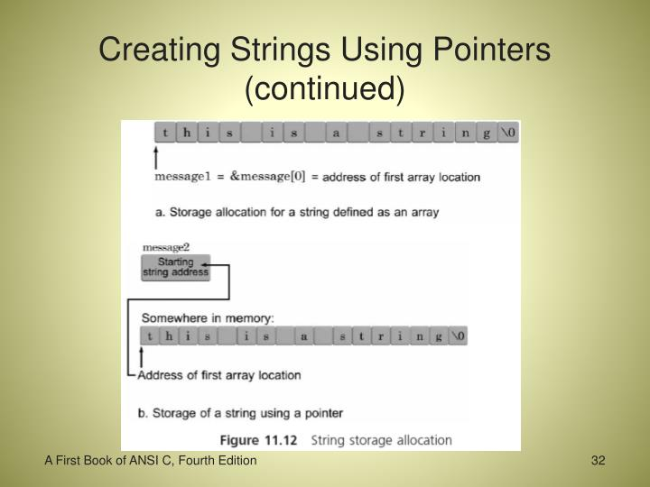 Creating Strings Using Pointers (continued)