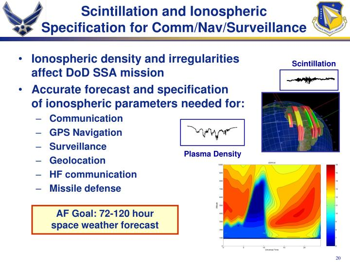 Scintillation and Ionospheric Specification for Comm/Nav/Surveillance