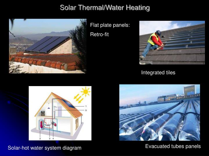 Solar Thermal/Water Heating