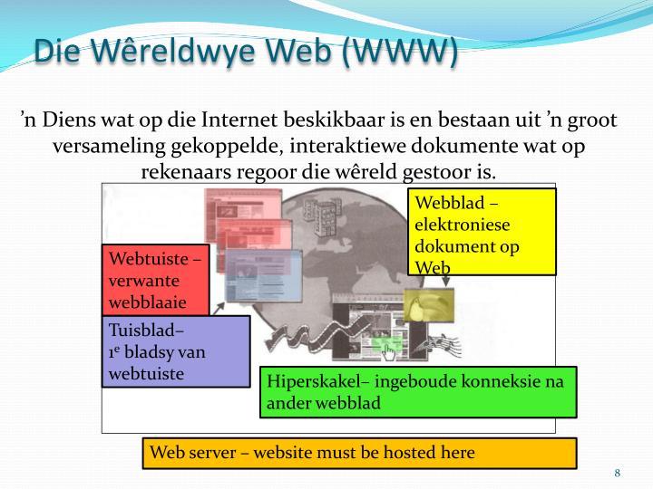 Die Wêreldwye Web
