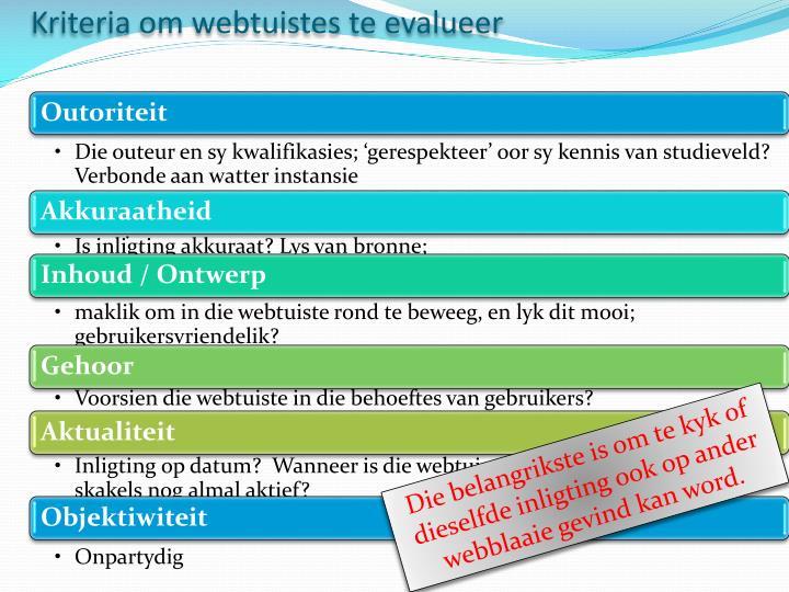 Kriteria om webtuistes te evalueer