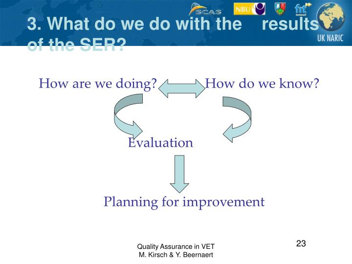 3. What do we do with the    results of the SER?