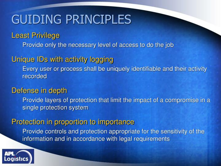 Ppt C Tpat Powerpoint Presentation Id 4475396