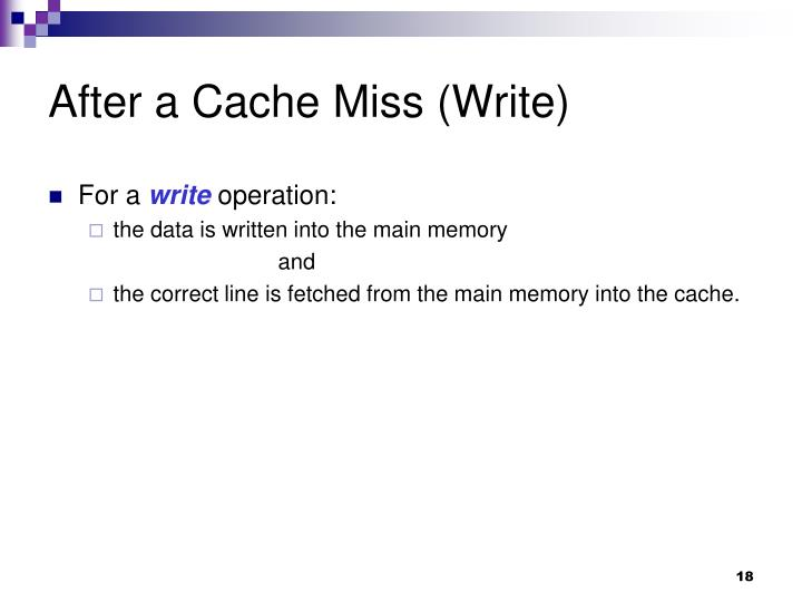 After a Cache Miss (Write)